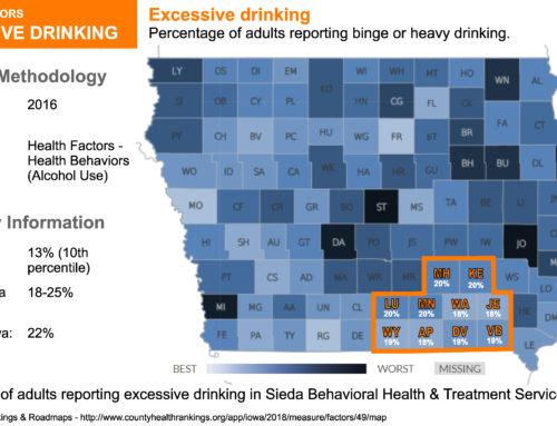 Binge Drinking Caution from Sieda Behavioral Health & Treatment Services