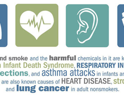 Sieda Tobacco Prevention – Second-Hand Smoke Facts